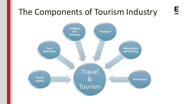 tourism component Tourism what is tourism this word seems to be very familiar with us now a days yes, you are right the very nature of tourism as a.
