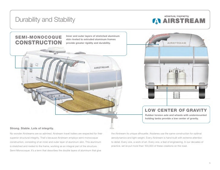 2012 Airstream Travel Trailer