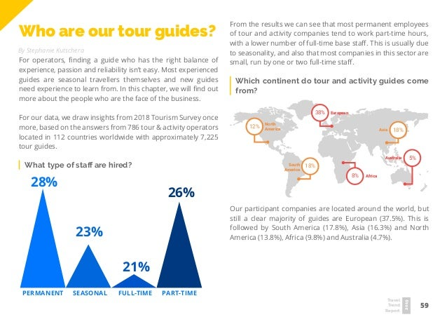 59 Travel Trend Report 2019 12% 18% 5% 38% 8% 18% North America South America European Africa Australia Asia Who are our t...