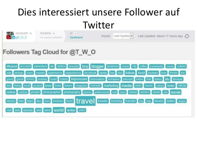 Dies interessiert unsere Follower auf Twitter