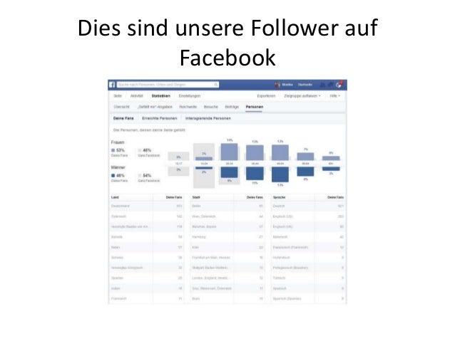 Dies sind unsere Follower auf Facebook