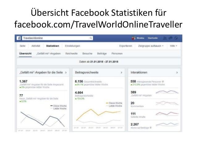Übersicht Facebook Statistiken für facebook.com/TravelWorldOnlineTraveller