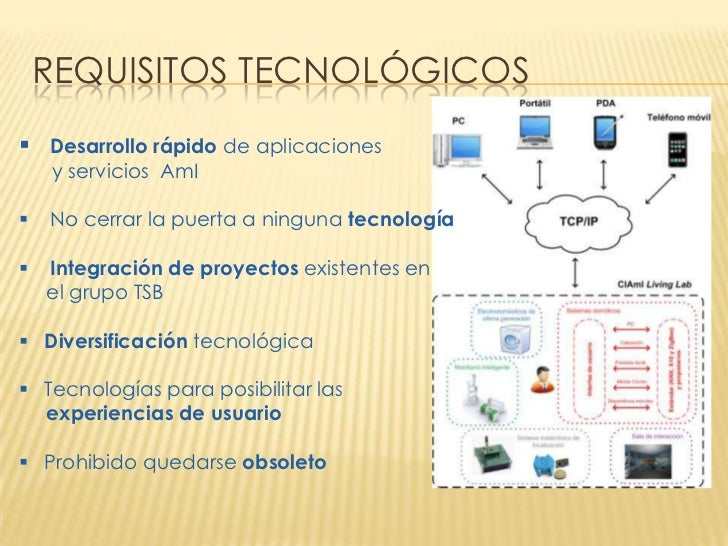REQUISITOS TECNOLÓGICOS Desarrollo rápido de aplicaciones    y servicios AmI   No cerrar la puerta a ninguna tecnología...