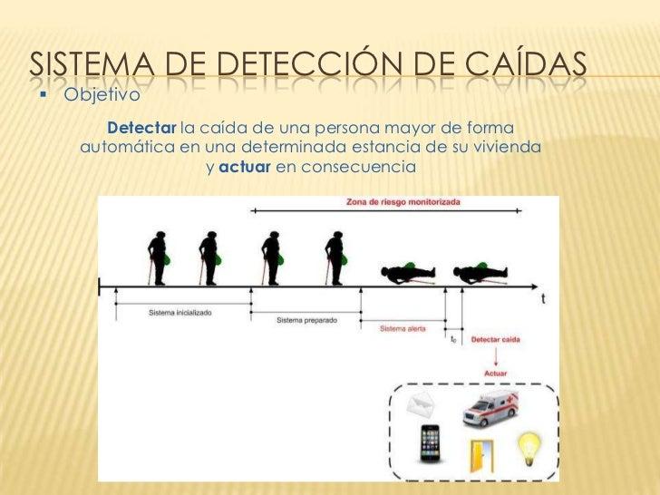 SISTEMA DE DETECCIÓN DE CAÍDAS Objetivo       Detectar la caída de una persona mayor de forma    automática en una determ...