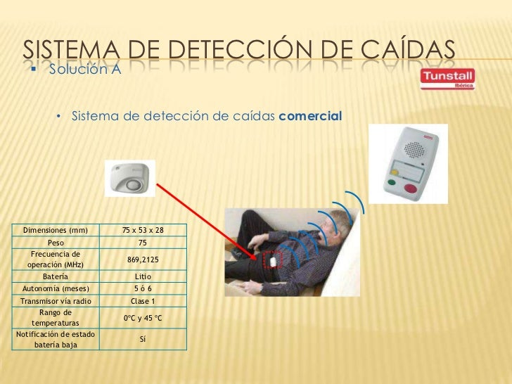 SISTEMA DE DETECCIÓN DE CAÍDAS    Solución A           • Sistema de detección de caídas comercial  Dimensiones (mm)      ...