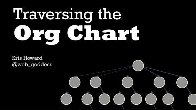Traversing the Org Chart Kris Howard @web_goddess