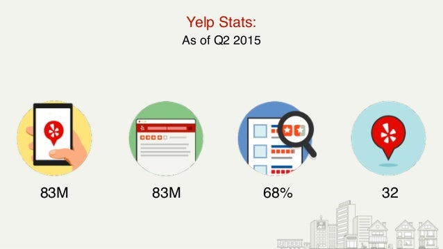 What are the 100 best restaurants on Yelp? A difficult answer to a simple question Slide 3