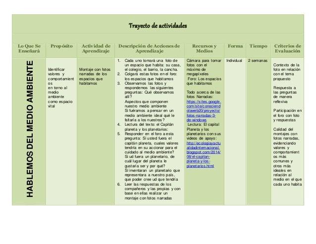 Trayecto de actividades  Lo Que Se  Enseñará  Propósito Actividad de  Aprendizaje  Descripción de Acciones de  Aprendizaje...