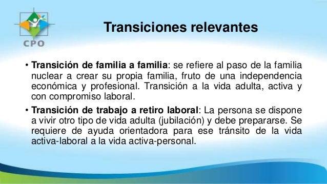 Transiciones relevantes • Transición de familia a familia: se refiere al paso de la familia nuclear a crear su propia fami...