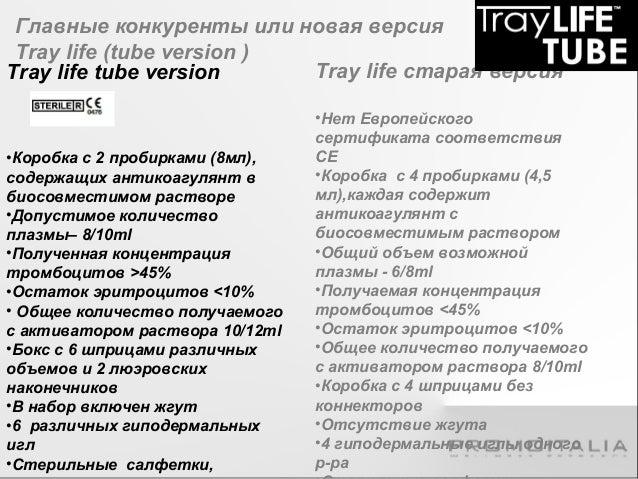 Главные конкуренты Tray life tube  version  Tray life tube version  In&out  •Нет европейского  сертификата соответствия  С...