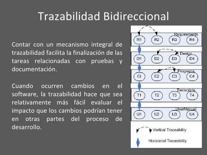 Trazabilidad En Proyectos De Software