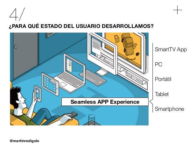 @martinredigolo 4/¿PARA QUÉ ESTADO DEL USUARIO DESARROLLAMOS? Smartphone Tablet Portátil PC SmartTV App Seamless APP Exper...