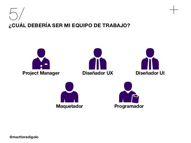 @martinredigolo 5/¿CUÁL DEBERÍA SER MI EQUIPO DE TRABAJO? Project Manager Diseñador UX Diseñador UI Maquetador Programador