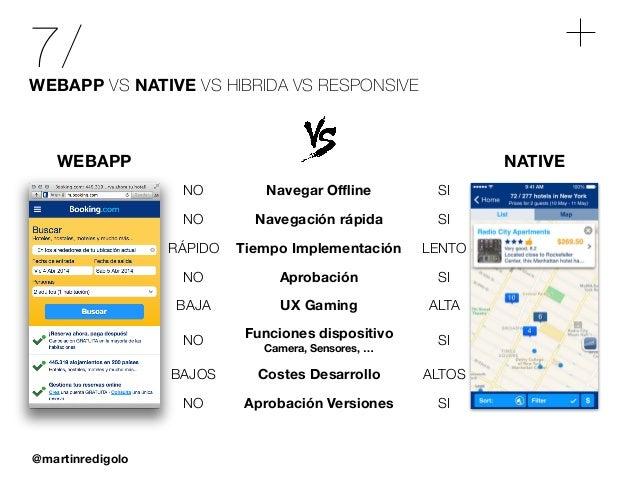 @martinredigolo 7/WEBAPP VS NATIVE VS HIBRIDA VS RESPONSIVE Navegar OfflineNO SI Navegación rápidaNO SI Tiempo Implementació...