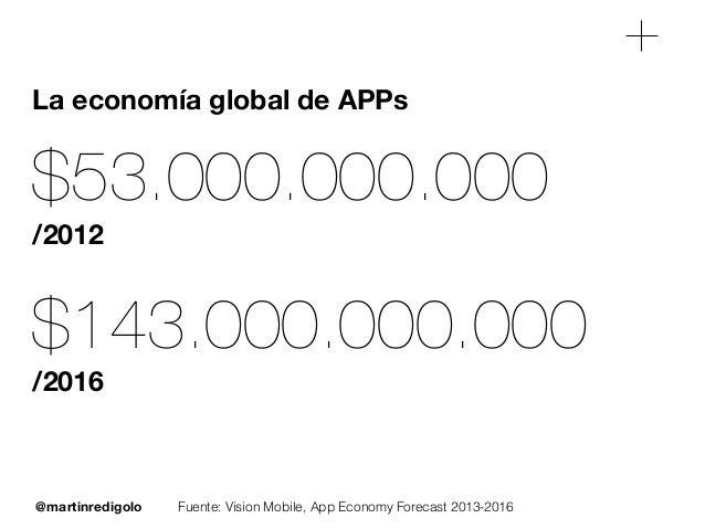 @martinredigolo La economía global de APPs $53.000.000.000 /2012 ! $143.000.000.000 /2016 Fuente: Vision Mobile, App Econo...