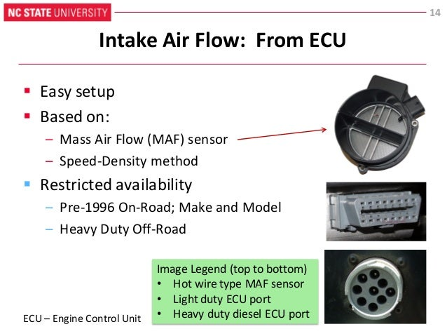 Effects Of Errors On Vehicle Emission Rates From Portable Emissions Measurement Systems on Mair Flow Sensor