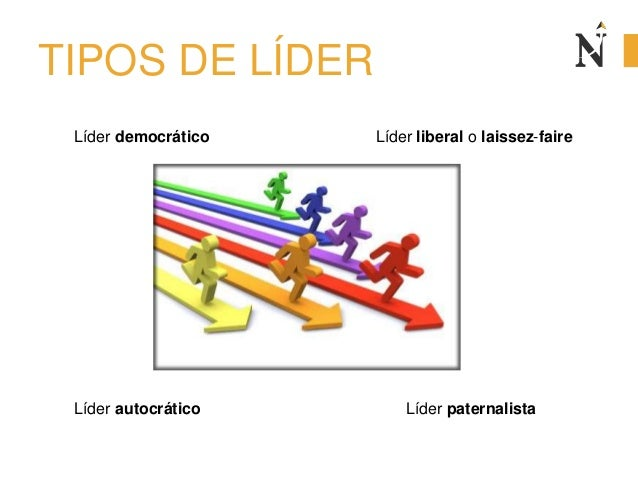 Estilos de liderança qual é o perfil do lider do futuro 1