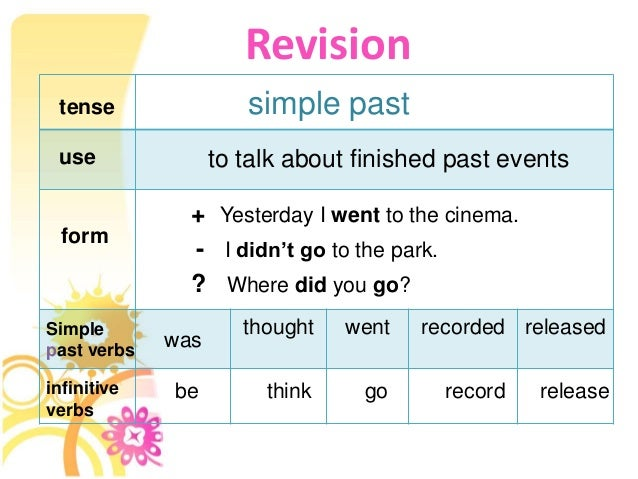 was thought went recorded released infinitive verbs be Revision Simple past verbs tense simple past use to talk about fini...