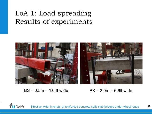 Rcc Slab Vs Slab Solid : Effective width in shear of reinforced concrete solid slab