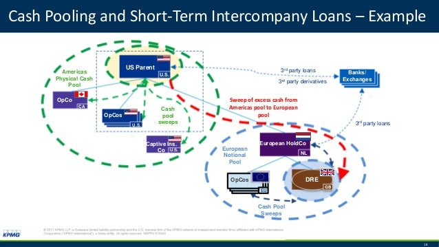 20 payday loans image 6