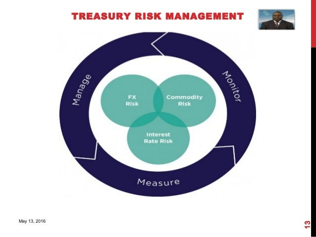 treasury and risk management Treasury management international showcases topical, pragmatic solutions and strategic insights on treasury, cash management, foreign exchange and other issues affecting treasury and financial professionals, together with treasury and finance news, education and opinion.