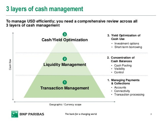 Cash loans vredendal picture 5