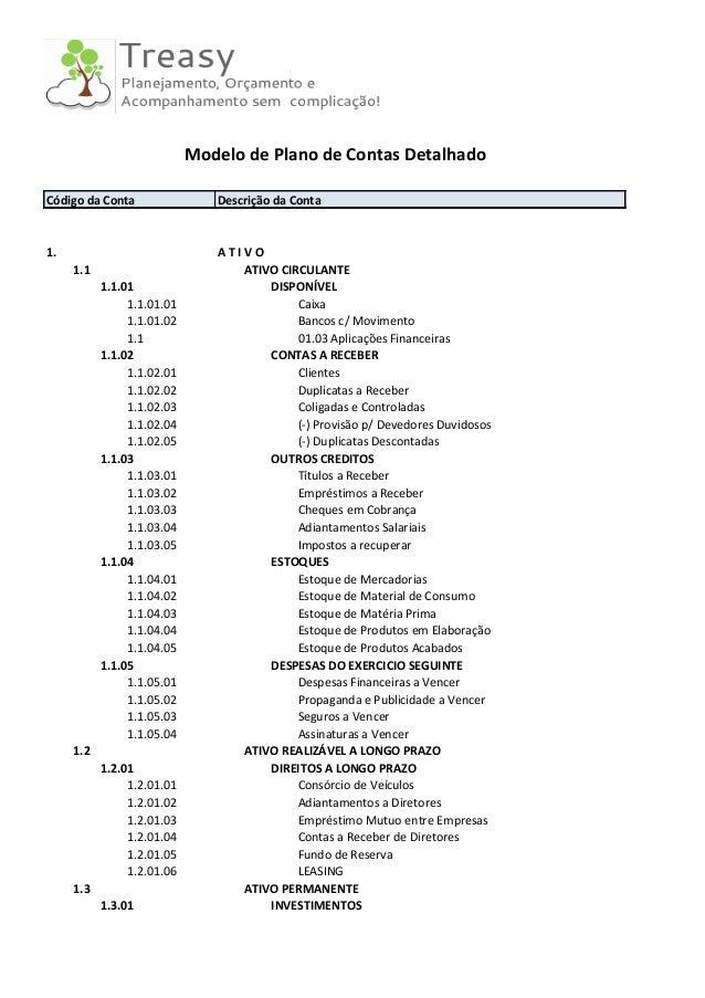 Modelo de Plano de Contas Detalhado Código da Conta  Descrição da Conta  1.  ATIVO ATIVO CIRCULANTE DISPONÍVEL Caixa Banco...