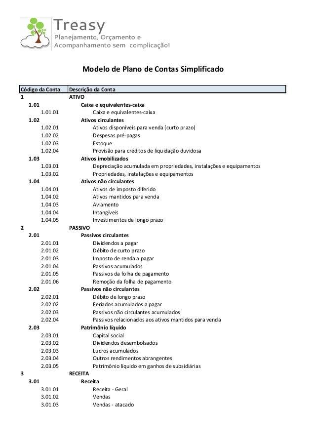 Modelo de Plano de Contas Simplificado Código da Conta 1 1.01 1.01.01 1.02 1.02.01 1.02.02 1.02.03 1.02.04 1.03 1.03.01 1....