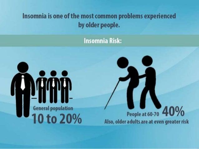 40 adults insomnia
