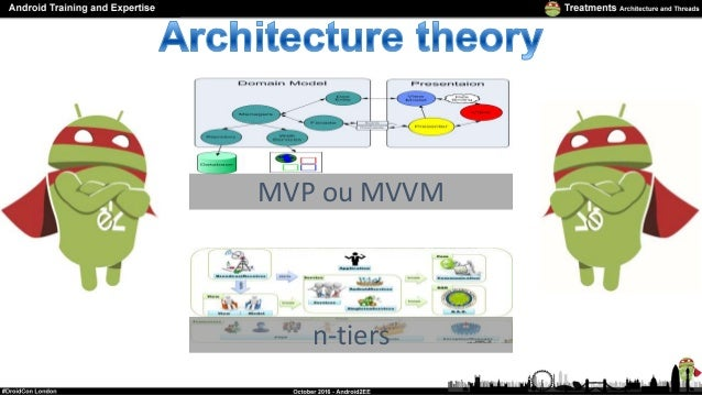 Treatment, Architecture and Threads Slide 3