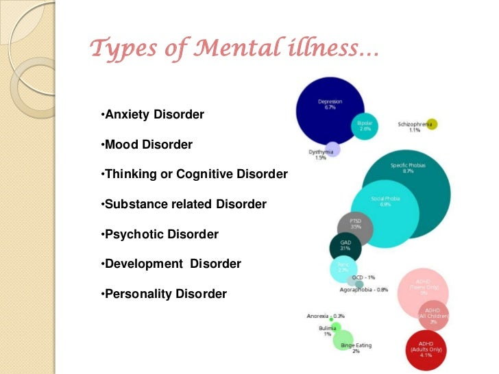 the changes in mental illness treatment Signs & symptoms if several of the following are occurring, it may useful to follow up with a mental health professional sleep or appetite changes — dramatic sleep and appetite changes or decline in personal care mood changes — rapid or dramatic shifts in emotions or depressed feelings withdrawal — recent social withdrawal and loss of interest in activities previously enjoyed.