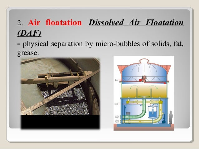 Suspended solids in thewastewater are removed byfloatation assisted bymicrobubblesbubbles are produced bydissolving air in...
