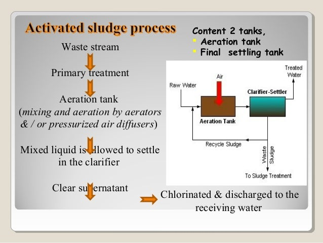 Tickling filter3-10m deep bed of porous media. (bed of stone,slag) wastewater is applied to the surface of the bed andtr...