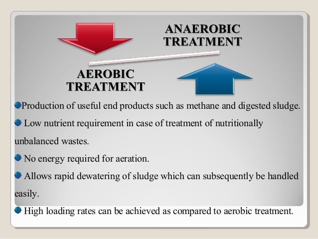Combination of anaerobic-aerobic method Most suitable for meat industries. Anaerobic-aerobic lagoon system for packingho...