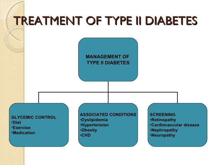 Treatment & Prevention 6