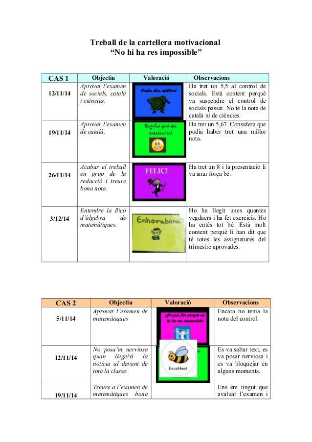 """Treball de la cartellera motivacional  """"No hi ha res impossible""""  CAS 1 Objectiu Valoració Observacions  12/11/14  Aprovar..."""