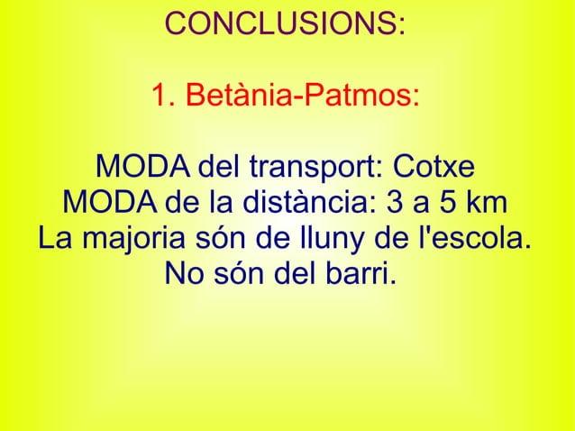 CONCLUSIONS: 1. Betània-Patmos: MODA del transport: Cotxe MODA de la distància: 3 a 5 km La majoria són de lluny de l'esco...