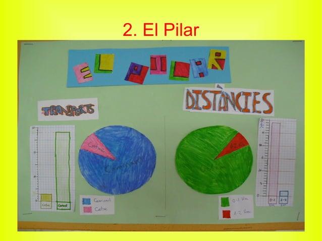 2. El Pilar