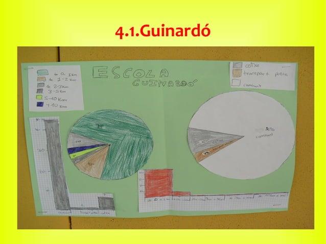 4.1.Guinardó