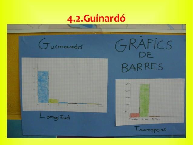 4.2.Guinardó