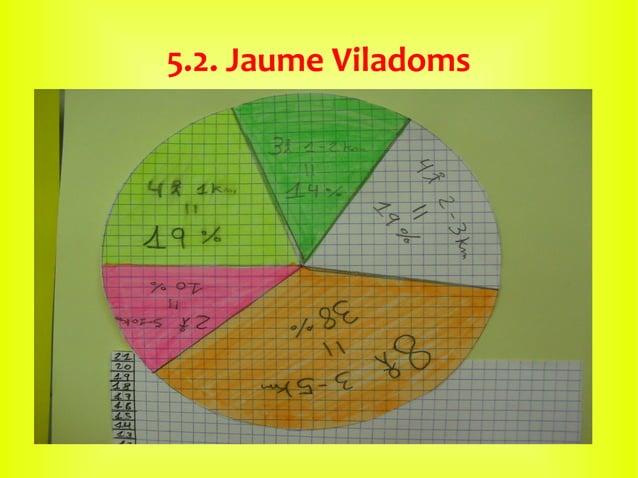 5.2. Jaume Viladoms