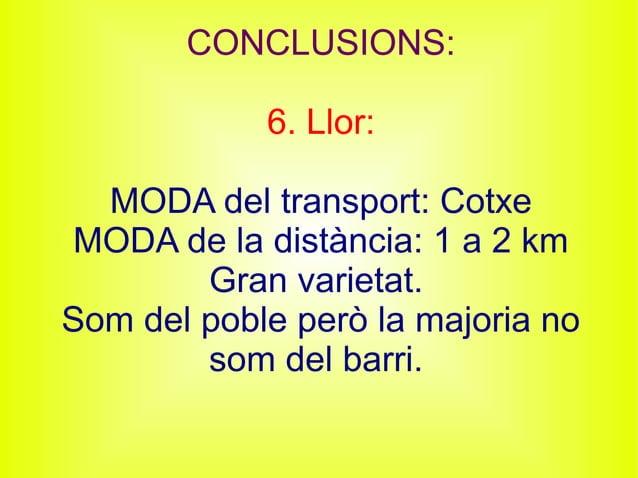 CONCLUSIONS: 6. Llor: MODA del transport: Cotxe MODA de la distància: 1 a 2 km Gran varietat. Som del poble però la majori...