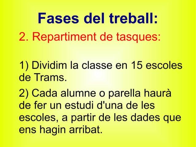 Fases del treball: 2. Repartiment de tasques: 1) Dividim la classe en 15 escoles de Trams. 2) Cada alumne o parella haurà ...