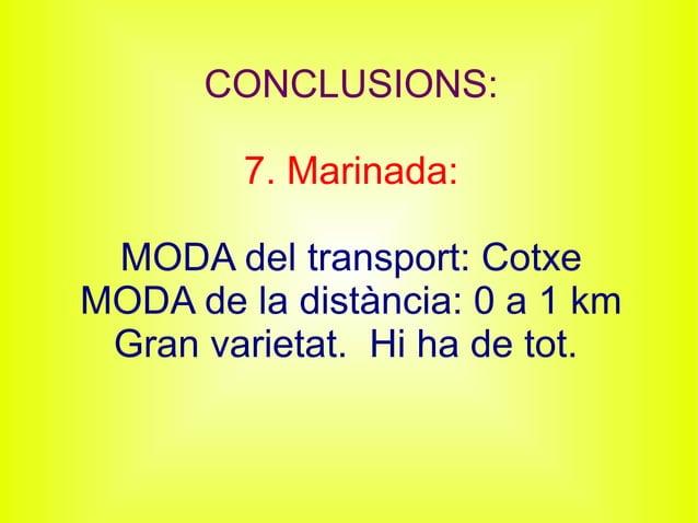 CONCLUSIONS: 7. Marinada: MODA del transport: Cotxe MODA de la distància: 0 a 1 km Gran varietat. Hi ha de tot.