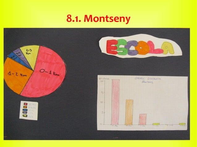 8.1. Montseny