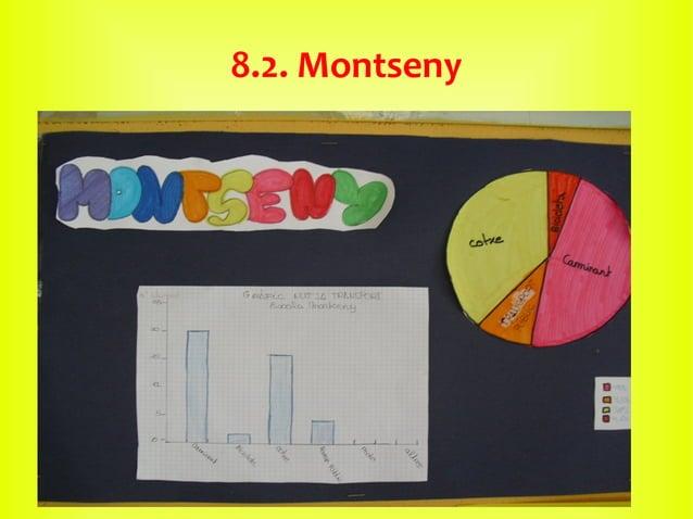 8.2. Montseny