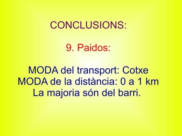 CONCLUSIONS: 9. Paidos: MODA del transport: Cotxe MODA de la distància: 0 a 1 km La majoria són del barri.