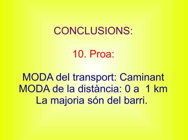 CONCLUSIONS: 10. Proa: MODA del transport: Caminant MODA de la distància: 0 a 1 km La majoria són del barri.