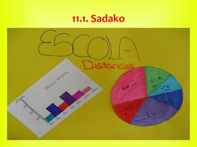 11.1. Sadako