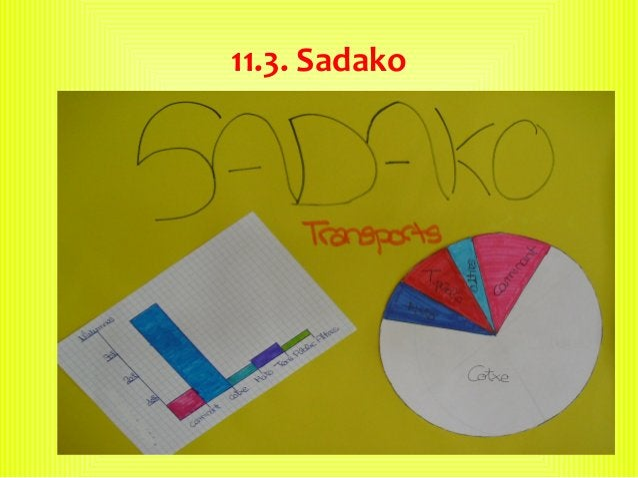 11.3. Sadako